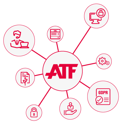 Outsorcing Atf